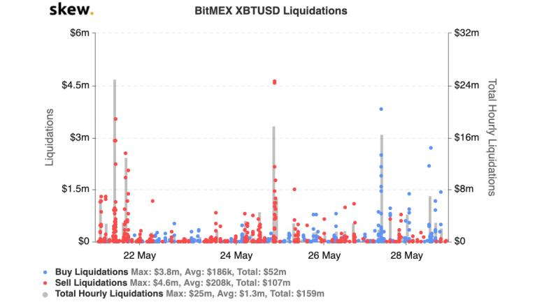 skew_bitmex_xbtusd_liquidations-8