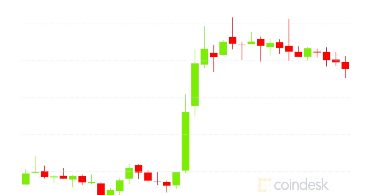 Market Wrap: Bitcoin Tops $11.1K; Ether Traders Like $400 Options